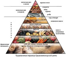 сибирская ласточка чай для похудения хабаровск